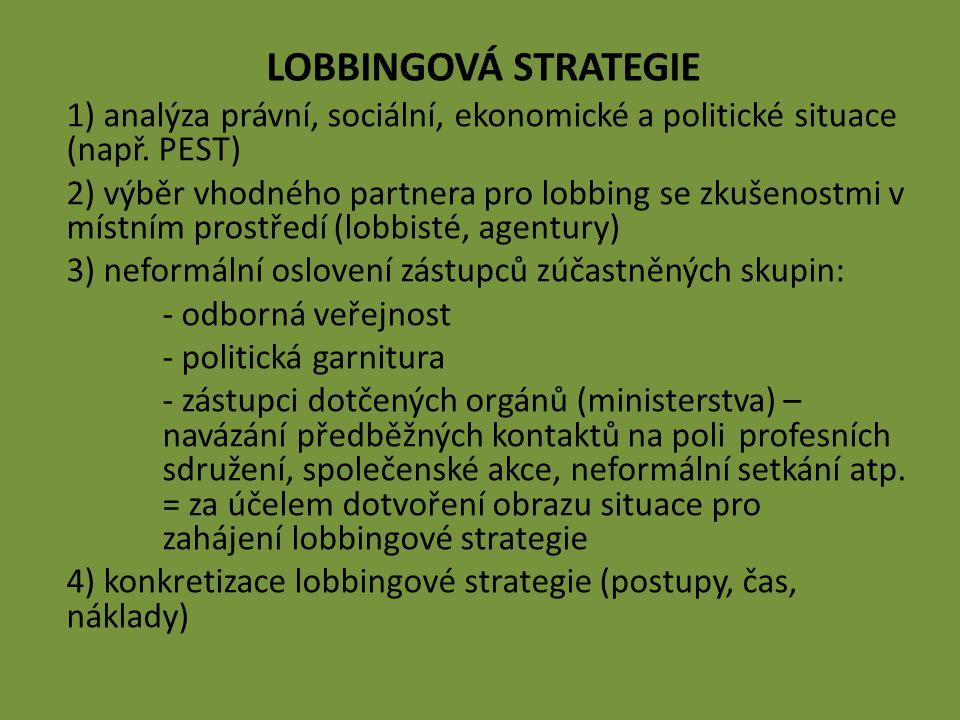 LOBBINGOVÁ STRATEGIE 1) analýza právní, sociální, ekonomické a politické situace (např. PEST) 2) výběr vhodného partnera pro lobbing se zkušenostmi v