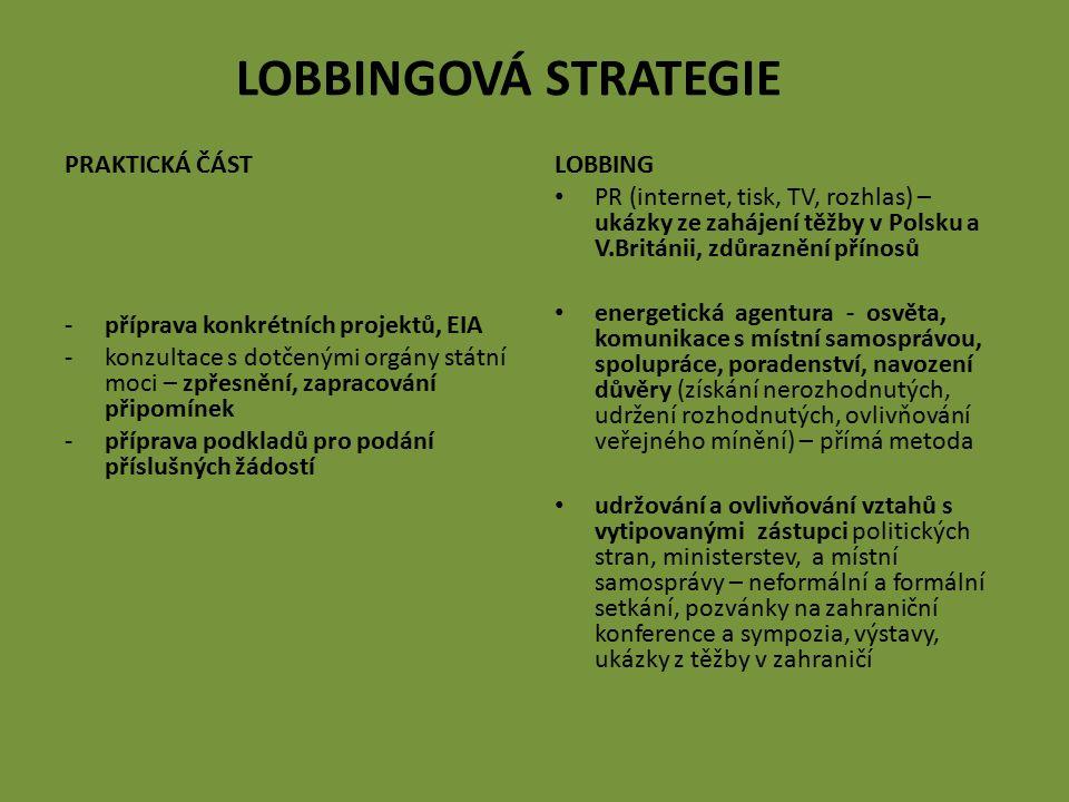 LOBBINGOVÁ STRATEGIE PRAKTICKÁ ČÁST -příprava konkrétních projektů, EIA -konzultace s dotčenými orgány státní moci – zpřesnění, zapracování připomínek