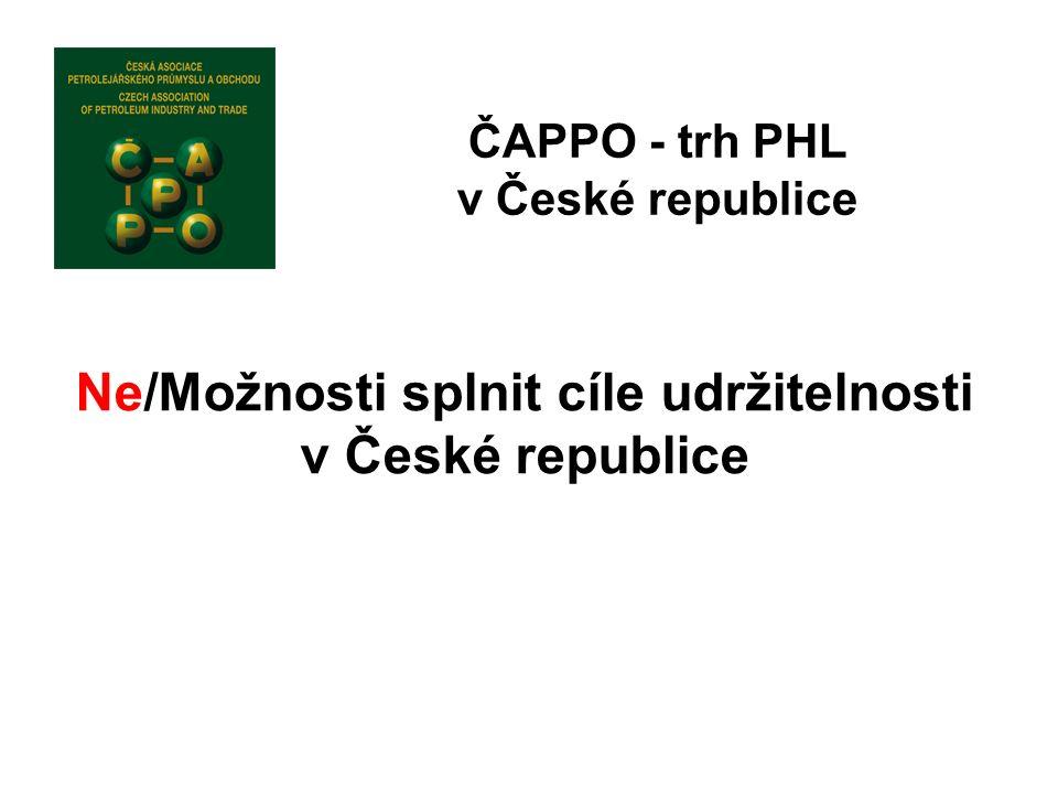 Ne/Možnosti splnit cíle udržitelnosti v České republice ČAPPO - trh PHL v České republice