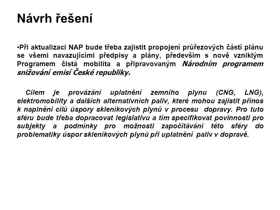 Návrh řešení Při aktualizaci NAP bude třeba zajistit propojení průřezových částí plánu se všemi navazujícími předpisy a plány, především s nově vzniklým Programem čistá mobilita a připravovaným Národním programem snižování emisí České republiky.
