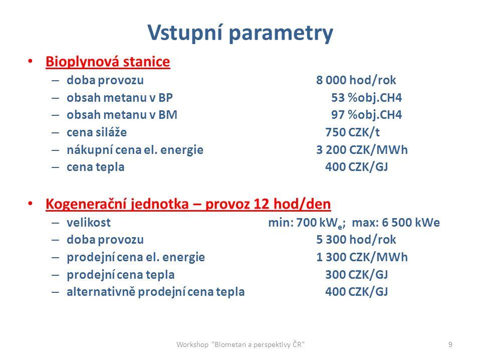 Vstupní parametry Bioplynová stanice – doba provozu 8 000 hod/rok – obsah metanu v BP 53 %obj.CH4 – obsah metanu v BM 97 %obj.CH4 – cena siláže 750 CZK/t – nákupní cena el.