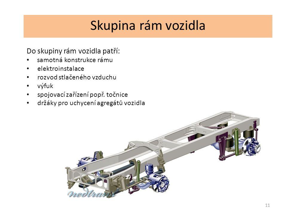 11 Skupina rám vozidla Do skupiny rám vozidla patří: samotná konstrukce rámu elektroinstalace rozvod stlačeného vzduchu výfuk spojovací zařízení popř.