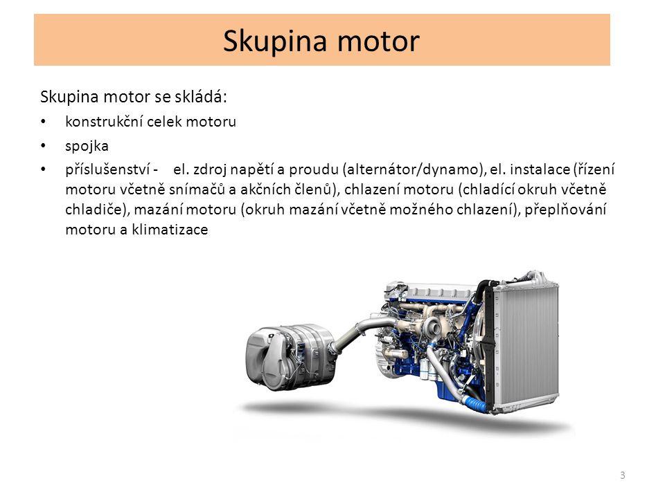 Skupina motor Skupina motor se skládá: konstrukční celek motoru spojka příslušenství - el.