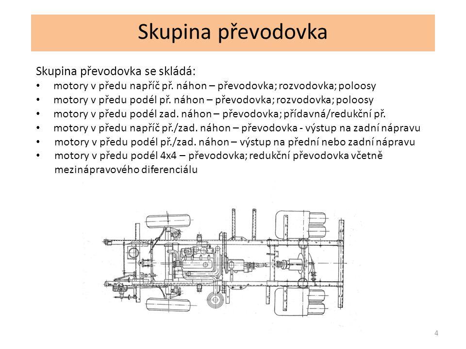 4 Skupina převodovka Skupina převodovka se skládá: motory v předu napříč př.