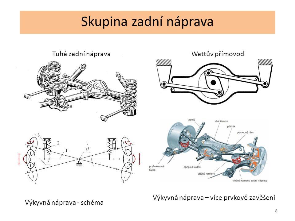 8 Skupina zadní náprava Tuhá zadní nápravaWattův přímovod Výkyvná náprava - schéma Výkyvná náprava – více prvkové zavěšení