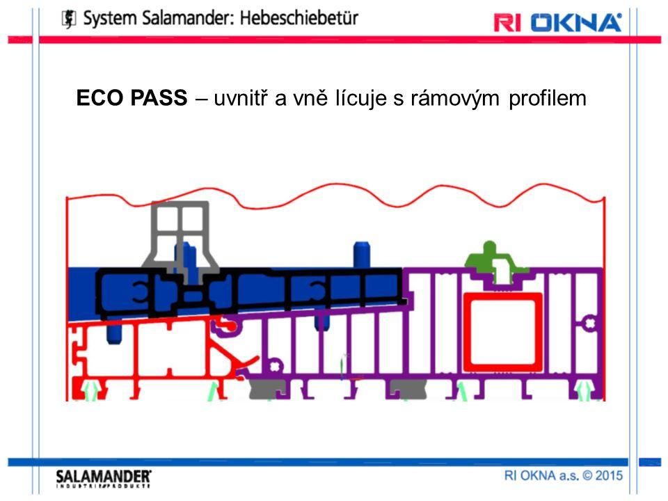 ECO PASS – uvnitř a vně lícuje s rámovým profilem