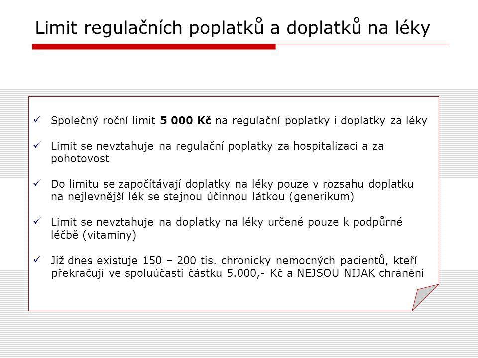 Společný roční limit 5 000 Kč na regulační poplatky i doplatky za léky Limit se nevztahuje na regulační poplatky za hospitalizaci a za pohotovost Do l