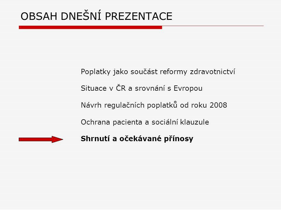 OBSAH DNEŠNÍ PREZENTACE Poplatky jako součást reformy zdravotnictví Situace v ČR a srovnání s Evropou Návrh regulačních poplatků od roku 2008 Ochrana