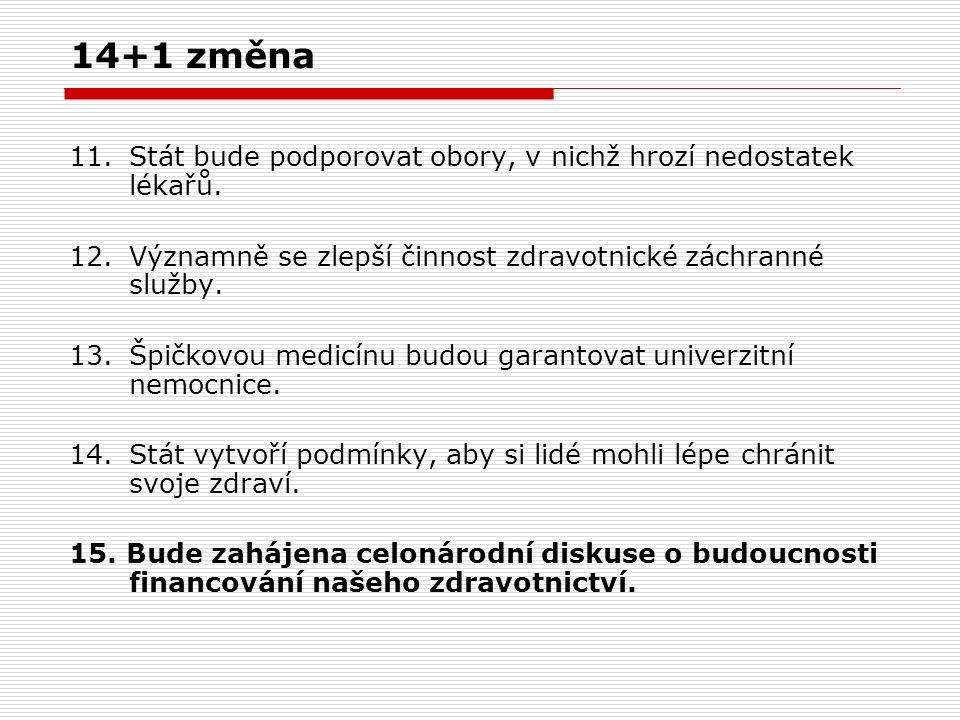 14+1 změna 11.Stát bude podporovat obory, v nichž hrozí nedostatek lékařů. 12.Významně se zlepší činnost zdravotnické záchranné služby. 13.Špičkovou m
