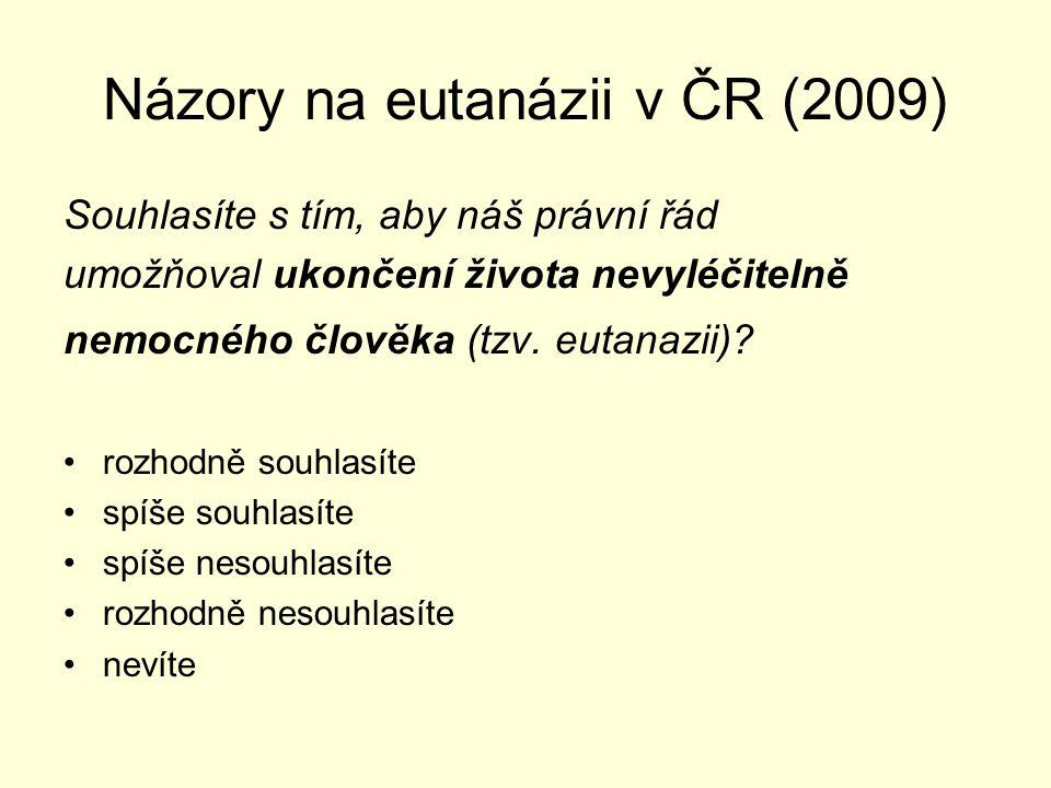 Názory na eutanázii v ČR (2009) Souhlasíte s tím, aby náš právní řád umožňoval ukončení života nevyléčitelně nemocného člověka (tzv.