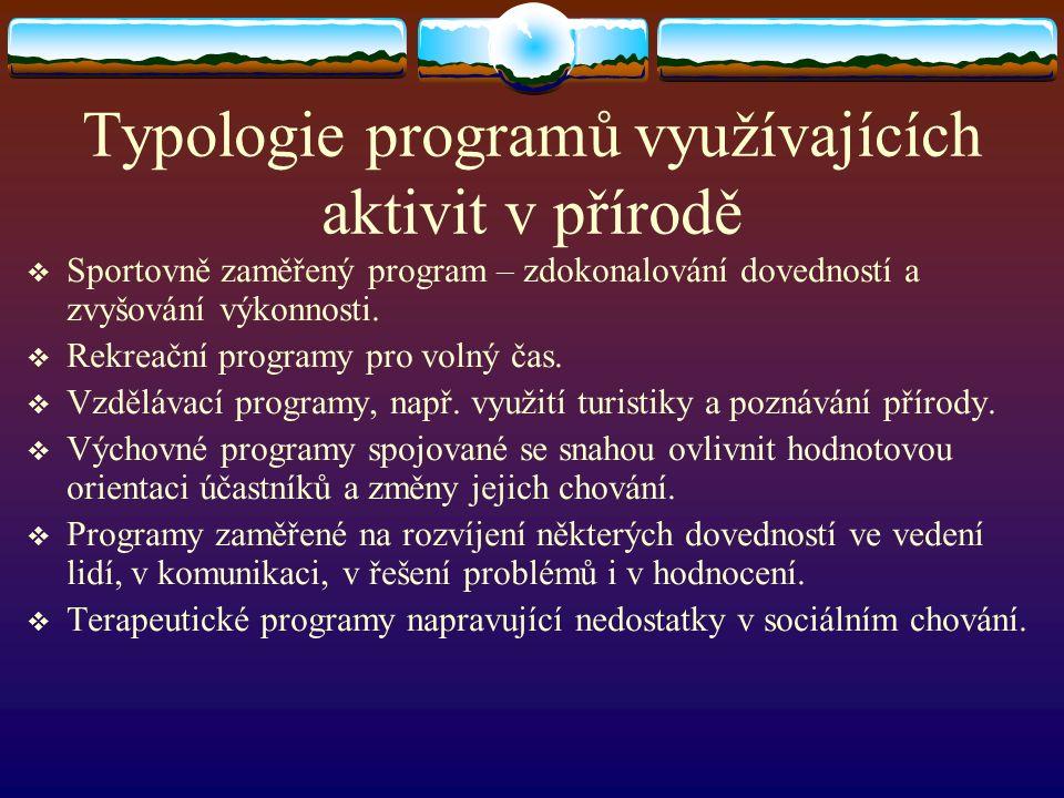 Typologie programů využívajících aktivit v přírodě  Sportovně zaměřený program – zdokonalování dovedností a zvyšování výkonnosti.