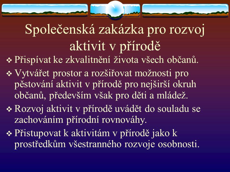 Společenská zakázka pro rozvoj aktivit v přírodě  Přispívat ke zkvalitnění života všech občanů.