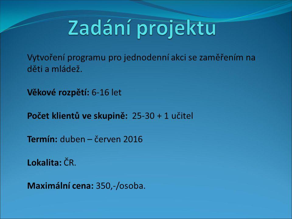 1)Výběr subjektu pro realizaci projektu.2)Výběr lokality (zdůvodnění).