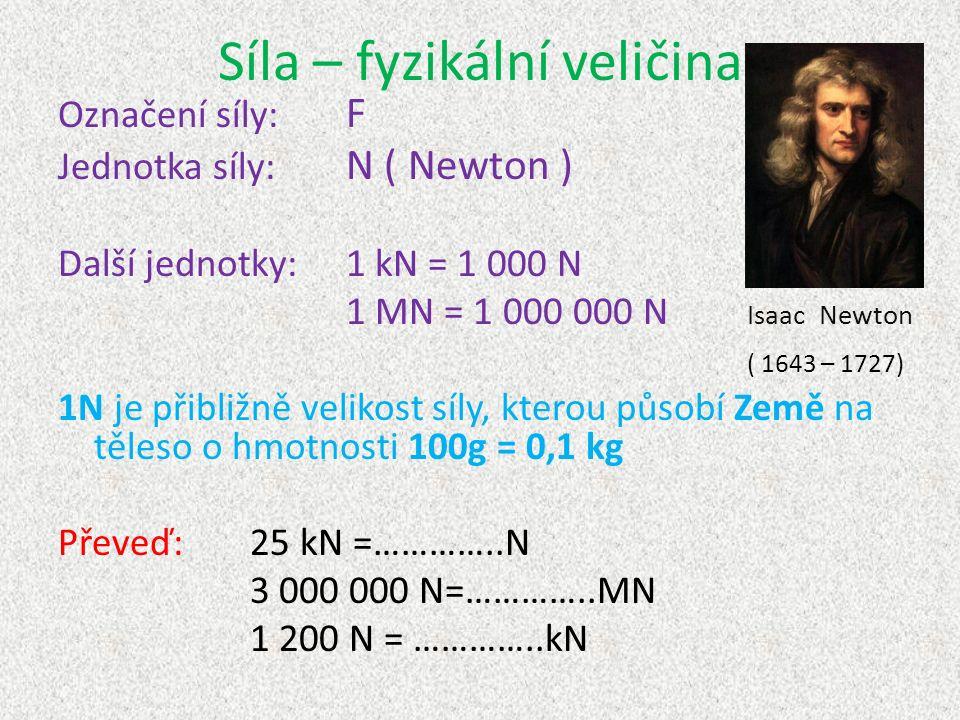 Síla – fyzikální veličina Označení síly: F Jednotka síly: N ( Newton ) Další jednotky: 1 kN = 1 000 N 1 MN = 1 000 000 N Isaac Newton ( 1643 – 1727) 1N je přibližně velikost síly, kterou působí Země na těleso o hmotnosti 100g = 0,1 kg Převeď:25 kN =…………..N 3 000 000 N=…………..MN 1 200 N = …………..kN