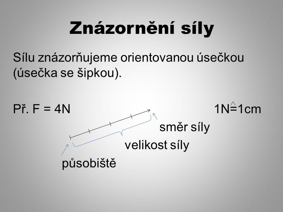 Znázornění síly Sílu znázorňujeme orientovanou úsečkou (úsečka se šipkou).