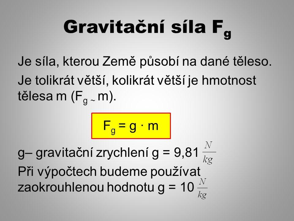 Gravitační síla F g Je síla, kterou Země působí na dané těleso.