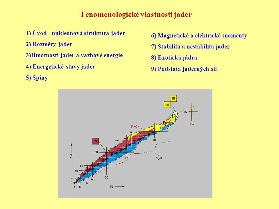 Fenomenologické vlastnosti jader 1) Úvod - nukleonová struktura jader 2) Rozměry jader 3)Hmotnosti jader a vazbové energie 4) Energetické stavy jader
