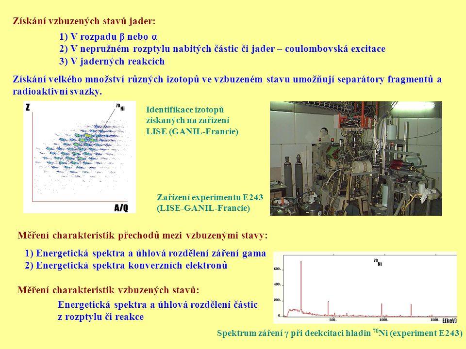 Získání vzbuzených stavů jader: 1) V rozpadu β nebo α 2) V nepružném rozptylu nabitých částic či jader – coulombovská excitace 3) V jaderných reakcích
