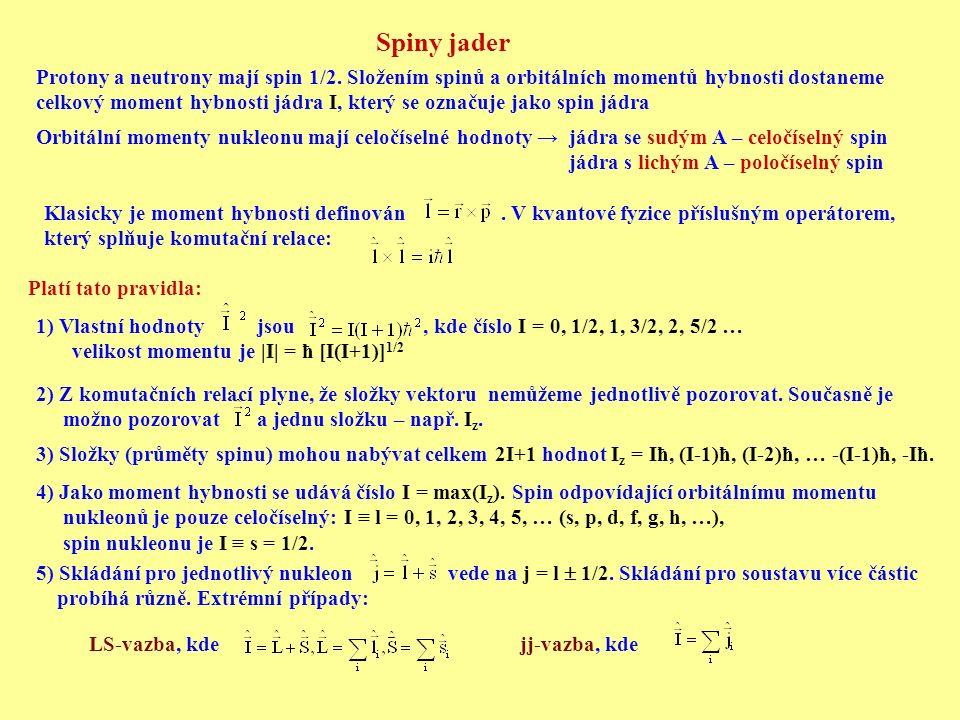 Spiny jader Protony a neutrony mají spin 1/2. Složením spinů a orbitálních momentů hybnosti dostaneme celkový moment hybnosti jádra I, který se označu