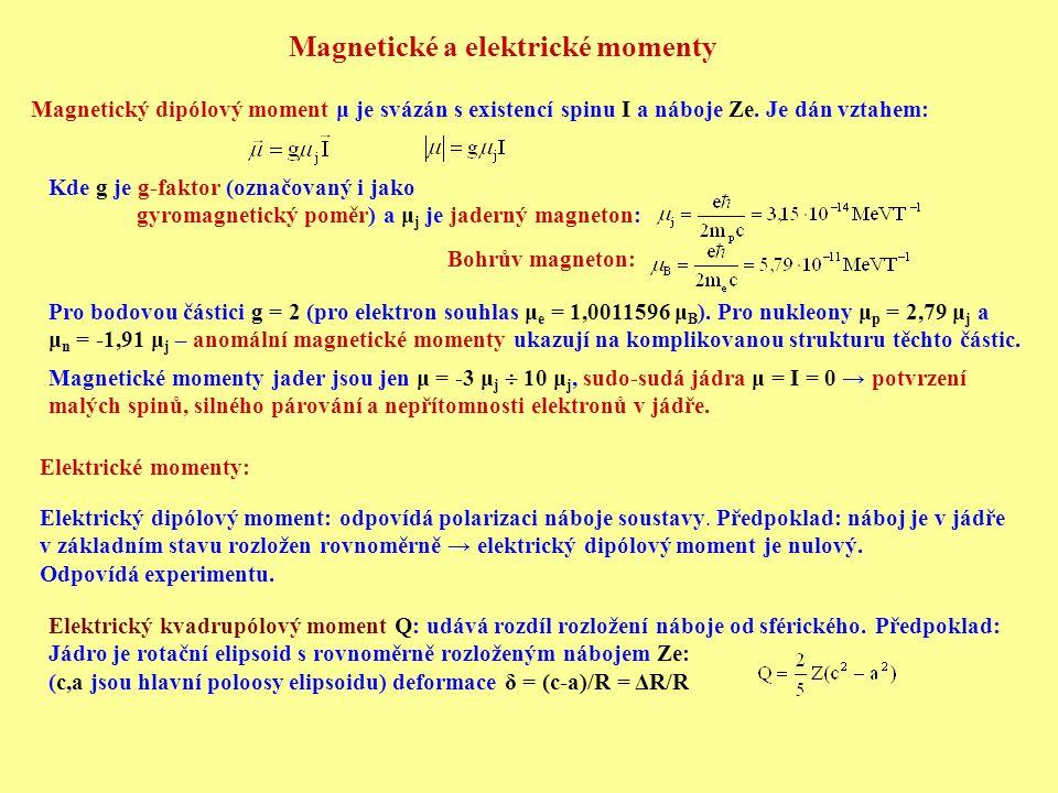 Magnetické a elektrické momenty Magnetický dipólový moment μ je svázán s existencí spinu I a náboje Ze. Je dán vztahem: Kde g je g-faktor (označovaný
