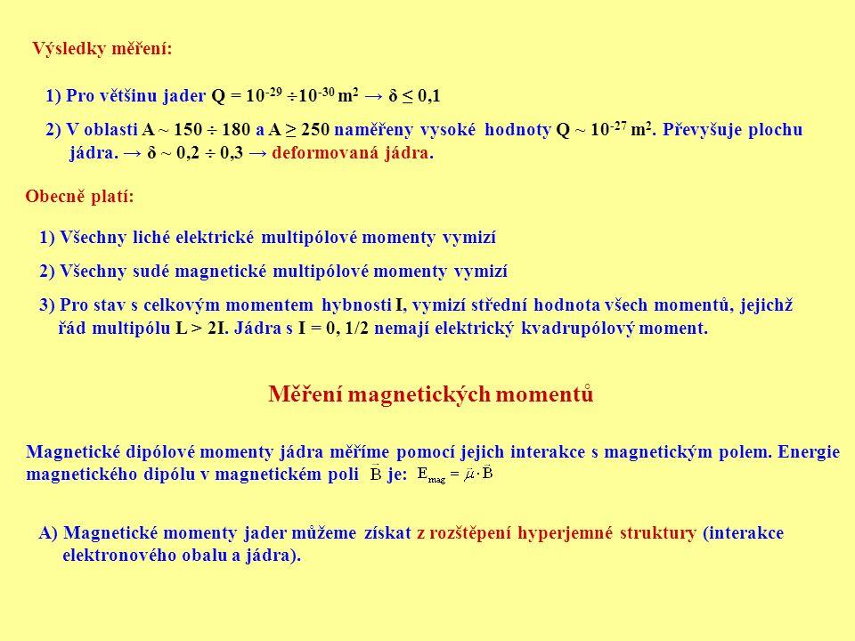 Výsledky měření: 1) Pro většinu jader Q = 10 -29  10 -30 m 2 → δ ≤ 0,1 2) V oblasti A ~ 150  180 a A ≥ 250 naměřeny vysoké hodnoty Q ~ 10 -27 m 2. P