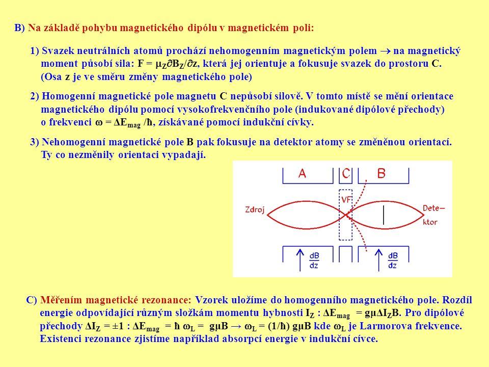 B) Na základě pohybu magnetického dipólu v magnetickém poli: 1) Svazek neutrálních atomů prochází nehomogenním magnetickým polem  na magnetický momen
