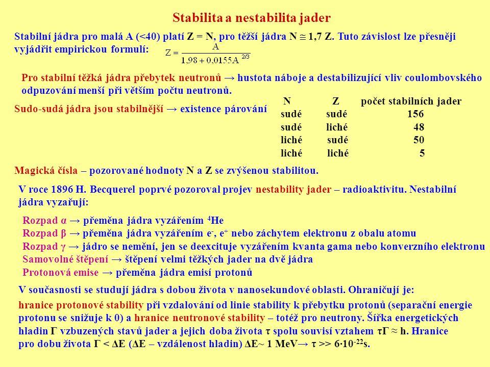 Stabilita a nestabilita jader Stabilní jádra pro malá A (<40) platí Z = N, pro těžší jádra N  1,7 Z. Tuto závislost lze přesněji vyjádřit empirickou