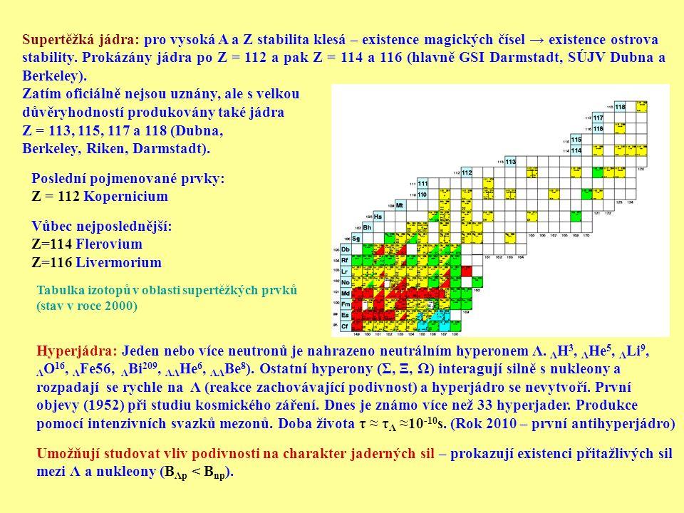 Supertěžká jádra: pro vysoká A a Z stabilita klesá – existence magických čísel → existence ostrova stability. Prokázány jádra po Z = 112 a pak Z = 114