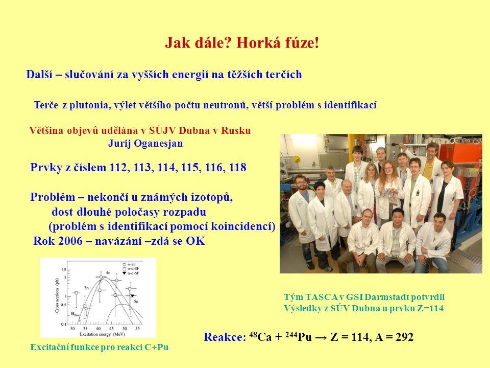 Další – slučování za vyšších energií na těžších terčích Prvky z číslem 112, 113, 114, 115, 116, 118 Problém – nekončí u známých izotopů, dost dlouhé p