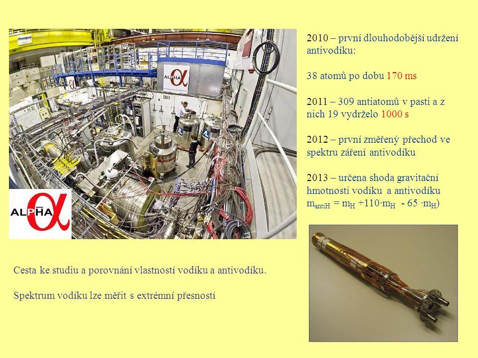 2010 – první dlouhodobější udržení antivodíku: 38 atomů po dobu 170 ms 2011 – 309 antiatomů v pasti a z nich 19 vydrželo 1000 s 2012 – první změřený p