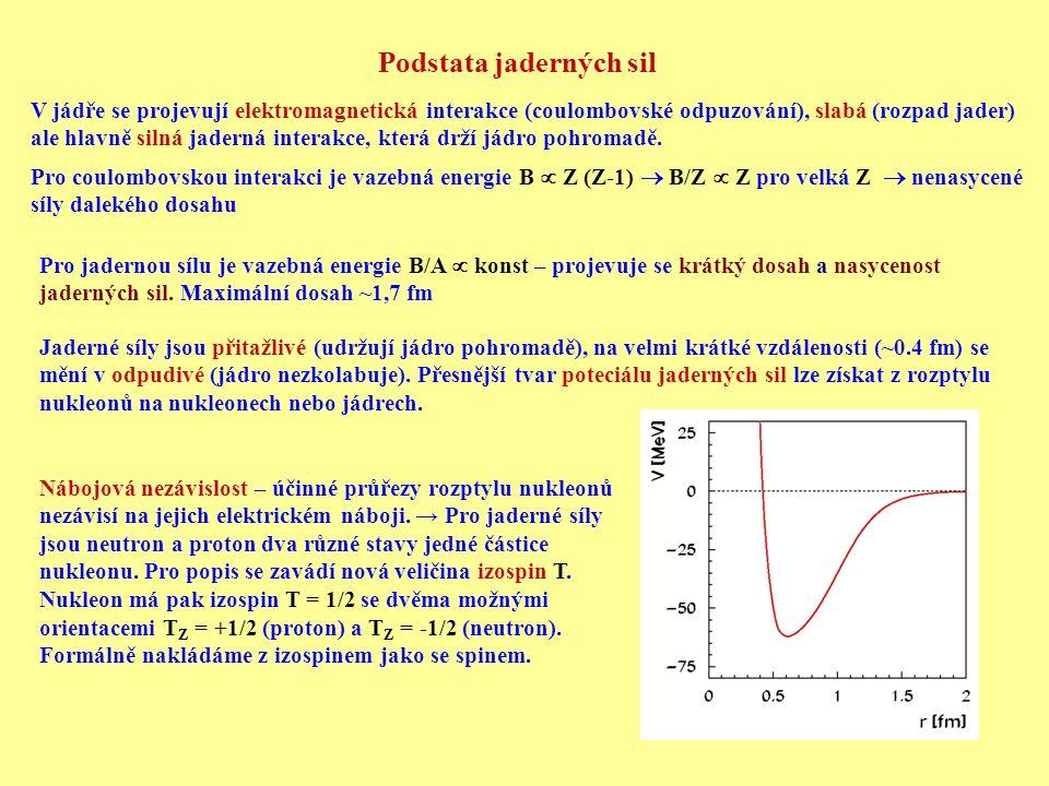 Podstata jaderných sil V jádře se projevují elektromagnetická interakce (coulombovské odpuzování), slabá (rozpad jader) ale hlavně silná jaderná inter