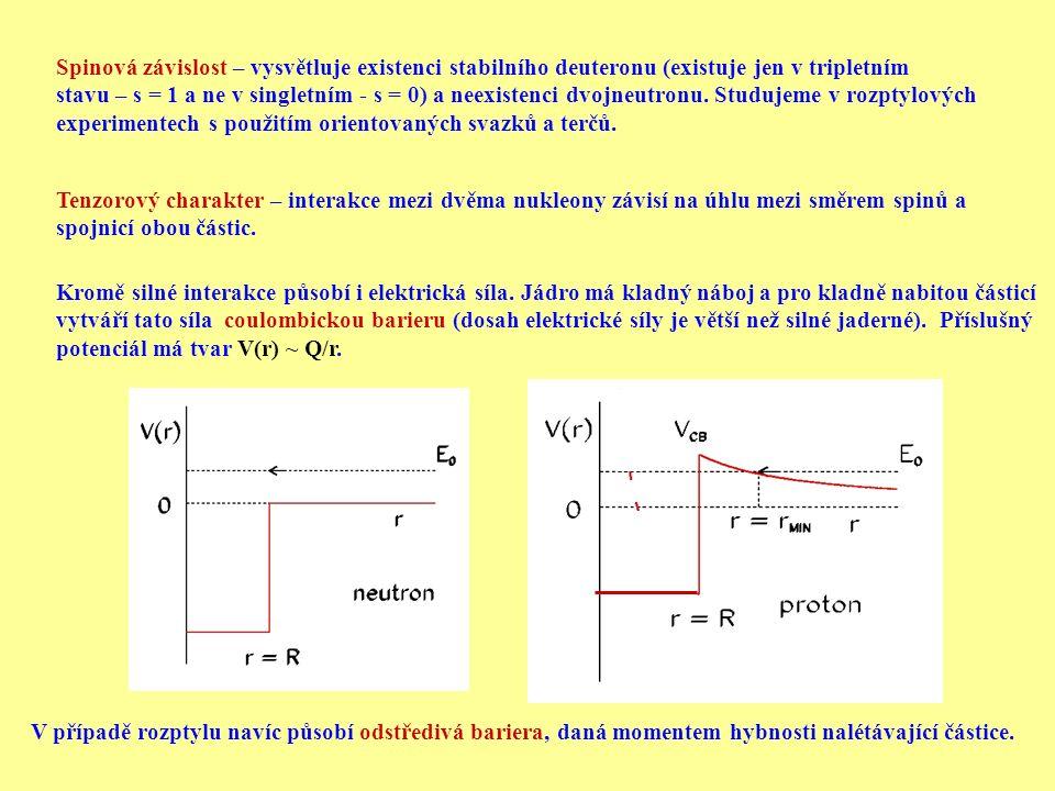 V případě rozptylu navíc působí odstředivá bariera, daná momentem hybnosti nalétávající částice. Kromě silné interakce působí i elektrická síla. Jádro