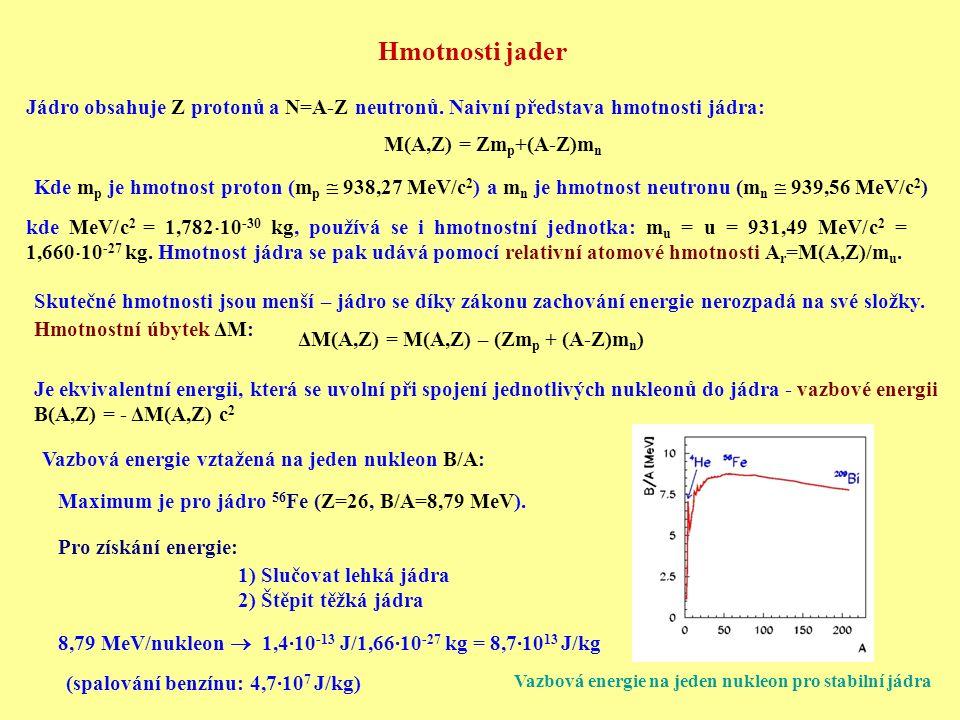 Hmotnosti jader Jádro obsahuje Z protonů a N=A-Z neutronů. Naivní představa hmotnosti jádra: M(A,Z) = Zm p +(A-Z)m n Kde m p je hmotnost proton (m p 