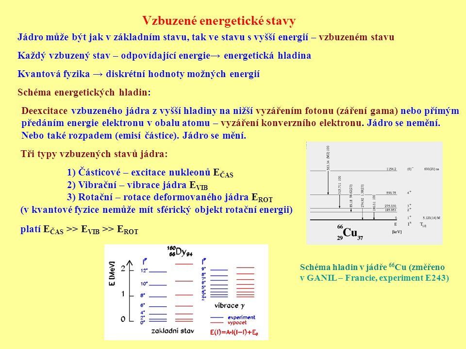 Vzbuzené energetické stavy Jádro může být jak v základním stavu, tak ve stavu s vyšší energií – vzbuzeném stavu Každý vzbuzený stav – odpovídající ene