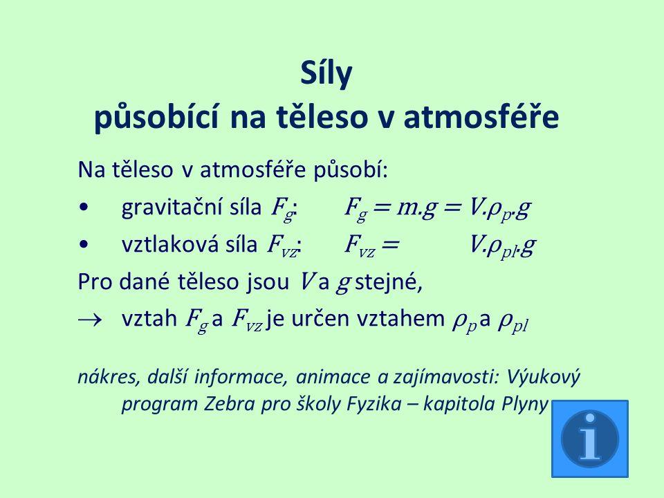 Síly působící na těleso v atmosféře Na těleso v atmosféře působí: gravitační síla F g :F g = m.g = V.ρ p.g vztlaková síla F vz :F vz = V.ρ pl.g Pro dané těleso jsou V a g stejné,  vztah F g a F vz je určen vztahem ρ p a ρ pl nákres, další informace, animace a zajímavosti: Výukový program Zebra pro školy Fyzika – kapitola Plyny
