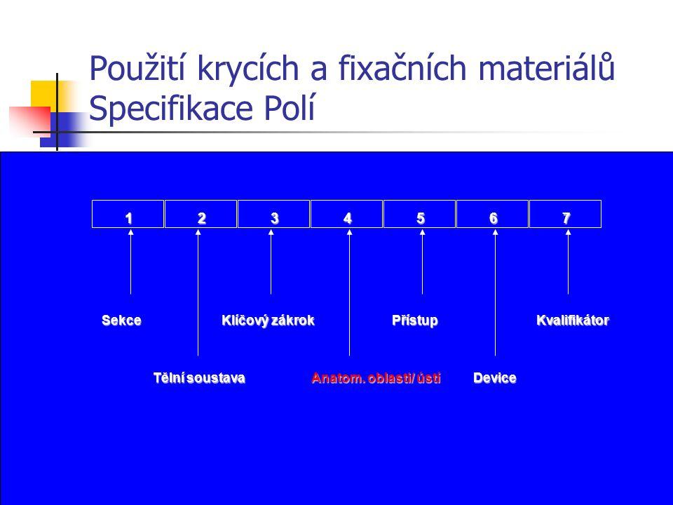 Použití krycích a fixačních materiálů Specifikace Polí 1234567 Sekce Tělní soustava Klíčový zákrok Přístup Device Kvalifikátor Anatom.