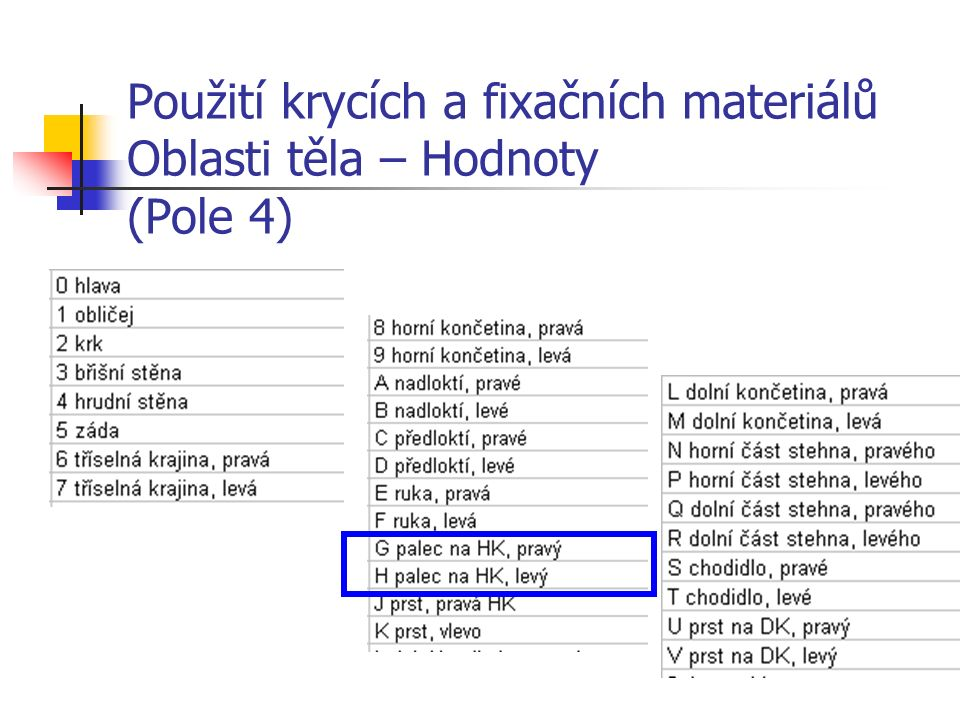 Použití krycích a fixačních materiálů Oblasti těla – Hodnoty (Pole 4)