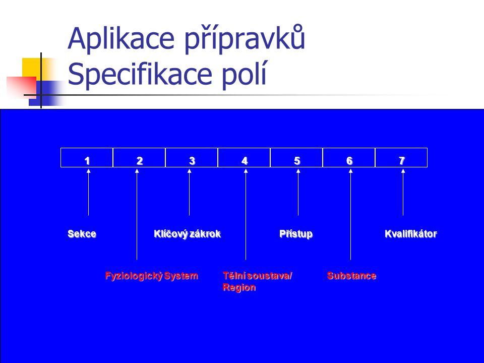 Aplikace přípravků Specifikace polí 1234567 Sekce Fyziologický System Klíčový zákrok Přístup Substance Kvalifikátor Tělní soustava/ Region