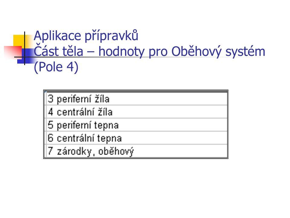 Aplikace přípravků Část těla – hodnoty pro Oběhový systém (Pole 4)