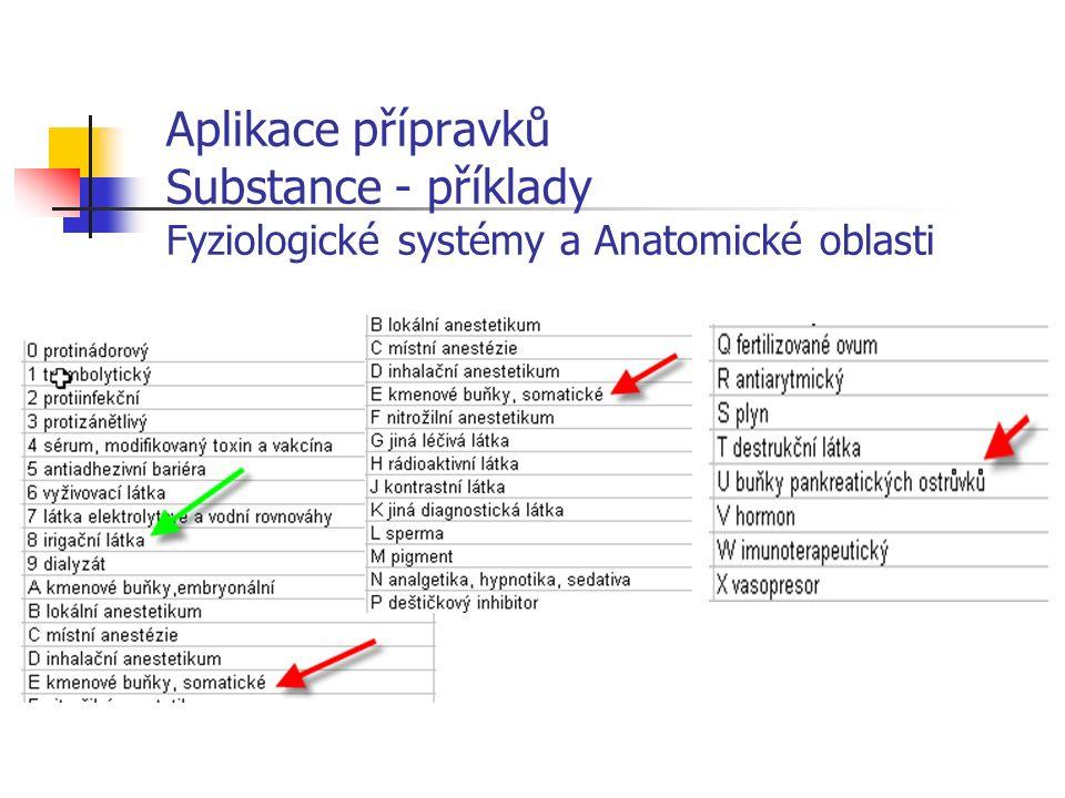 Aplikace přípravků Substance - příklady Fyziologické systémy a Anatomické oblasti
