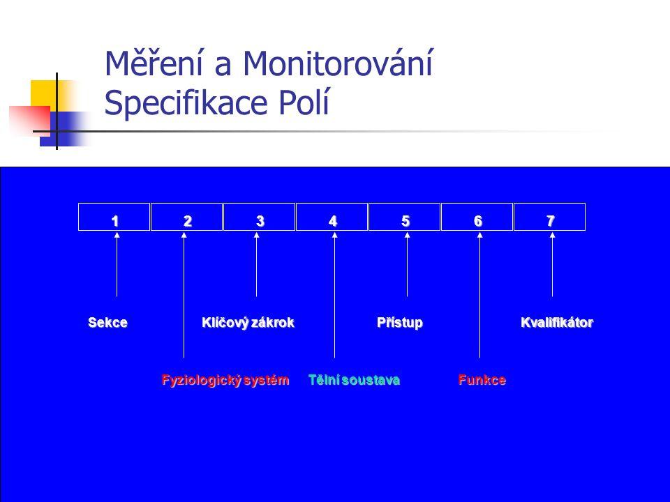 Měření a Monitorování Specifikace Polí 1234567 Sekce Fyziologický systém Klíčový zákrok Přístup Funkce Kvalifikátor Tělní soustava