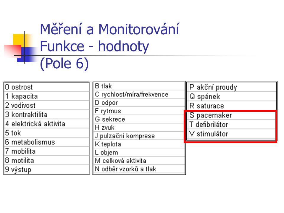 Měření a Monitorování Funkce - hodnoty (Pole 6)