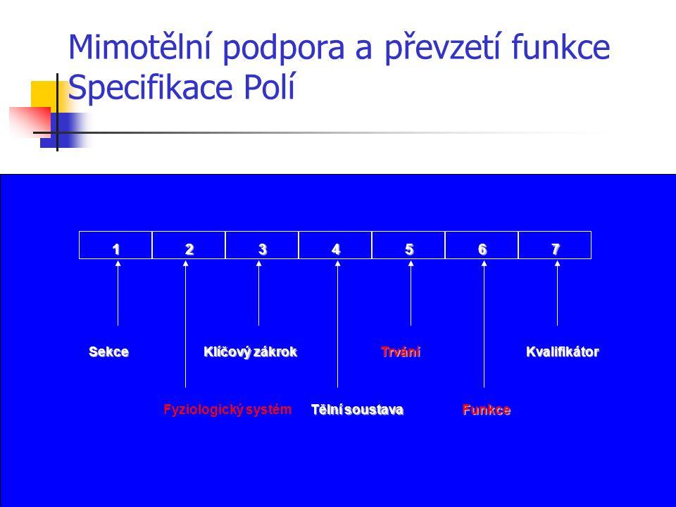 Mimotělní podpora a převzetí funkce Specifikace Polí1234567 Sekce Fyziologický systém Klíčový zákrok Trvání Funkce Kvalifikátor Tělní soustava
