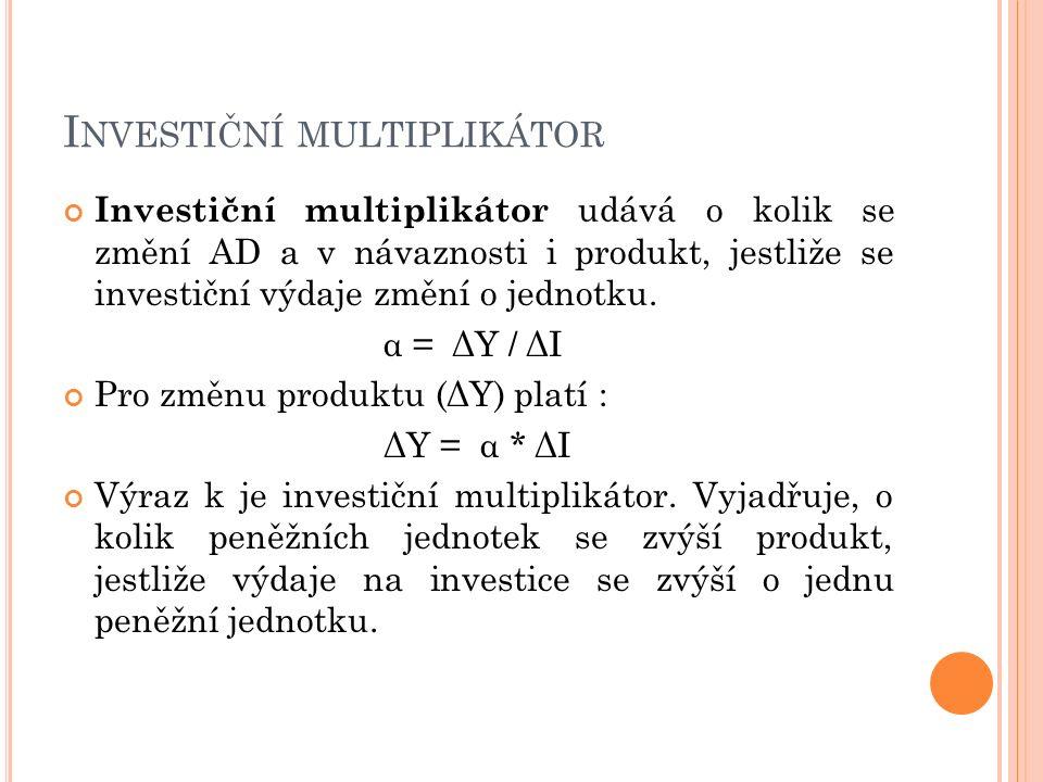 I NVESTIČNÍ MULTIPLIKÁTOR Investiční multiplikátor udává o kolik se změní AD a v návaznosti i produkt, jestliže se investiční výdaje změní o jednotku.