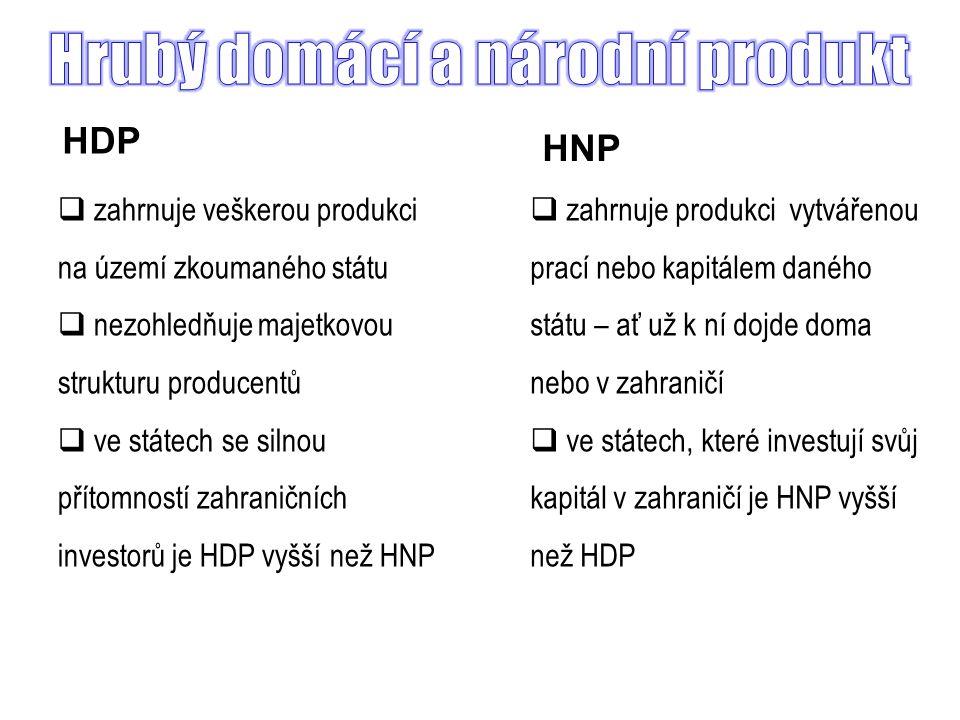 HDP HNP  zahrnuje veškerou produkci na území zkoumaného státu  nezohledňuje majetkovou strukturu producentů  ve státech se silnou přítomností zahraničních investorů je HDP vyšší než HNP  zahrnuje produkci vytvářenou prací nebo kapitálem daného státu – ať už k ní dojde doma nebo v zahraničí  ve státech, které investují svůj kapitál v zahraničí je HNP vyšší než HDP