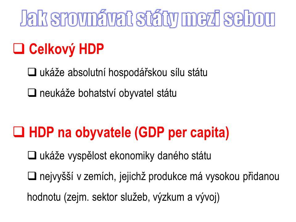  Celkový HDP  ukáže absolutní hospodářskou sílu státu  neukáže bohatství obyvatel státu  HDP na obyvatele (GDP per capita)  ukáže vyspělost ekonomiky daného státu  nejvyšší v zemích, jejichž produkce má vysokou přidanou hodnotu (zejm.