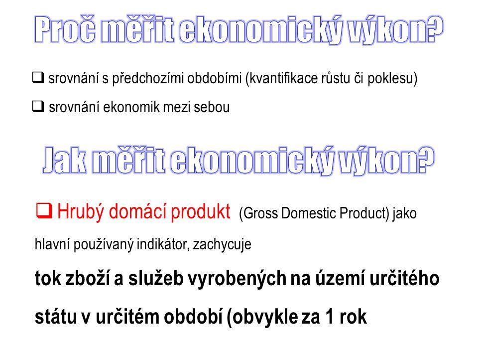  srovnání s předchozími obdobími (kvantifikace růstu či poklesu)  srovnání ekonomik mezi sebou  Hrubý domácí produkt (Gross Domestic Product) jako hlavní používaný indikátor, zachycuje tok zboží a služeb vyrobených na území určitého státu v určitém období (obvykle za 1 rok