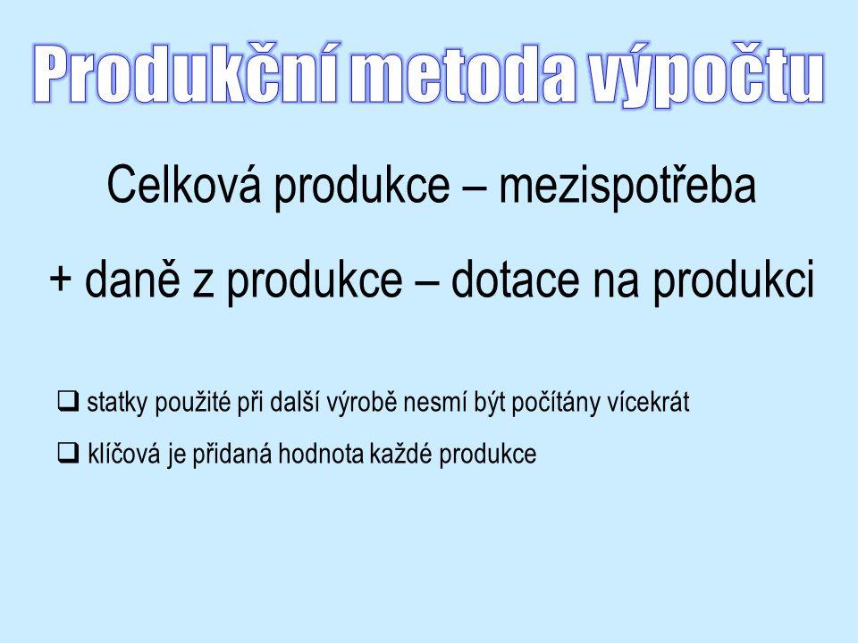 Celková produkce – mezispotřeba + daně z produkce – dotace na produkci  statky použité při další výrobě nesmí být počítány vícekrát  klíčová je přidaná hodnota každé produkce