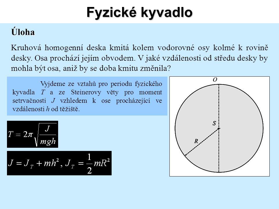 Fyzické kyvadlo Úloha Kruhová homogenní deska kmitá kolem vodorovné osy kolmé k rovině desky.