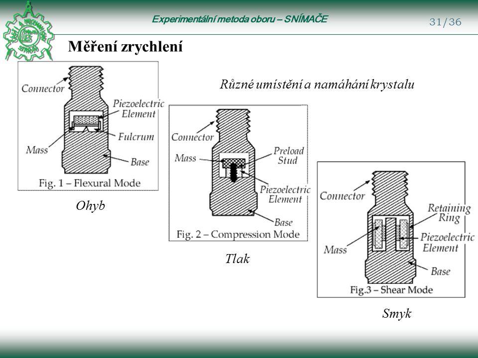 Experimentální metoda oboru – SNÍMAČE 31/36 Měření zrychlení Různé umístění a namáhání krystalu Ohyb Tlak Smyk